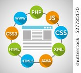 programming languages web page... | Shutterstock .eps vector #527735170