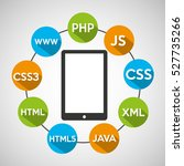 programming languages... | Shutterstock .eps vector #527735266