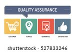 quality assurance   icon set   Shutterstock .eps vector #527833246