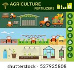 vector illustrations for... | Shutterstock .eps vector #527925808