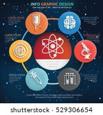 science info graphic design on ...