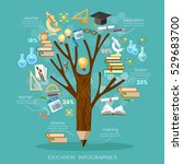 Education, tree of knowledge, open book of knowledge, effective modern education template design.