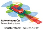 sensor and camera systems of... | Shutterstock .eps vector #530214349