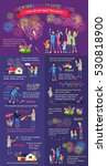 fireworks safety infographic.... | Shutterstock .eps vector #530818900