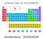 periodic table of the elements  ... | Shutterstock .eps vector #531264220