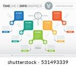 vector infographic of... | Shutterstock .eps vector #531493339