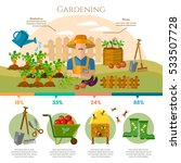 farm agriculture infographics ... | Shutterstock .eps vector #533507728