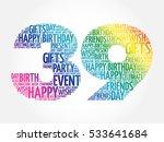 Happy 39th Birthday Word Cloud...