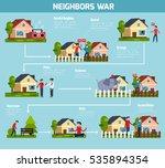 Neighbors War Flowchart With...