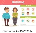 bulimia. fat man and woman.... | Shutterstock .eps vector #536028394