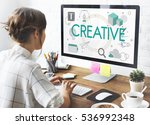 creative content configuration