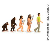 Evolution Ape To Man Process...