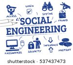 social engineering. chart with... | Shutterstock .eps vector #537437473