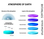 atmosphere of earth. layers ... | Shutterstock . vector #539784148