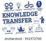 knowledge transfer. chart with... | Shutterstock .eps vector #541572700