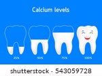 levels of calcium in tooth.... | Shutterstock .eps vector #543059728