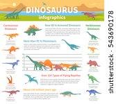 dinosaurs infographics flat... | Shutterstock . vector #543690178