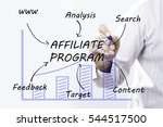 Small photo of Businessman hand drawing Affiliate Program, concept