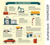 oil gas industry infographics... | Shutterstock .eps vector #544690339