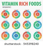 vitamin rich foods infographics.... | Shutterstock .eps vector #545398240