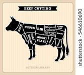 Beef  Cow Cuts Butcher Vector...