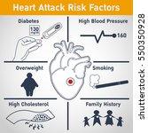 heart attack risk factors... | Shutterstock .eps vector #550350928