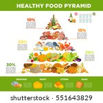 infographic of food pyramid... | Shutterstock .eps vector #551643829
