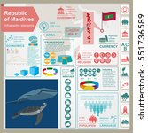 maldives  infographics ... | Shutterstock .eps vector #551736589