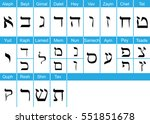 Hebrew Alphabets With English...