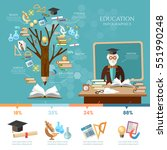 education infographic. tree of...