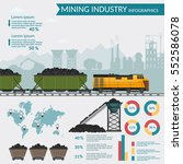 coal mining industry and...