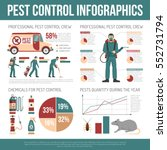 pest control infographics... | Shutterstock .eps vector #552731794