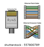 Ethernet Connector Pinout Colo...