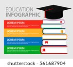education and learning step... | Shutterstock .eps vector #561687904