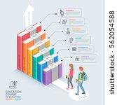 Books Step Education Timeline....