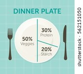 healthy eating plate diagram.... | Shutterstock .eps vector #562151050