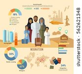 refugees infographic. arab... | Shutterstock .eps vector #562621348