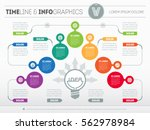 vector infographic of... | Shutterstock .eps vector #562978984