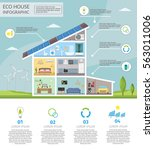 ecology home infographic... | Shutterstock .eps vector #563011006