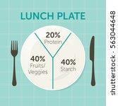 healthy eating plate diagram.... | Shutterstock .eps vector #563044648