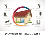 house security   access control ... | Shutterstock .eps vector #563321356