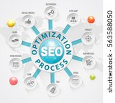 search engine optimization  seo ... | Shutterstock . vector #563588050