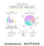 competitor analysis... | Shutterstock .eps vector #564793498