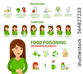 food poisoning vector flat... | Shutterstock .eps vector #564827233
