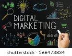 digital marketing seo plan