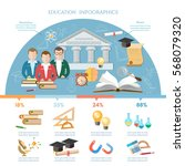 education infographic  group... | Shutterstock .eps vector #568079320