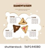 infographics of perfect... | Shutterstock .eps vector #569144080