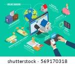 online banking process scheme... | Shutterstock .eps vector #569170318