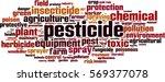 pesticide word cloud concept....