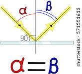 diagram of specular reflection | Shutterstock .eps vector #571551613